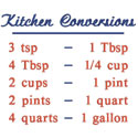 Kitchen Conversions Applique Design